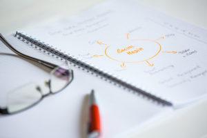 Social Media Strategie @ hm-kommUNIKATion